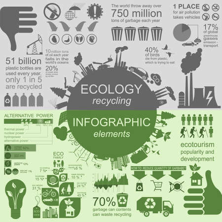 ecological environment: Environment, ecology infographic elements. Environmental risks, ecosystem. Template. Vector illustration
