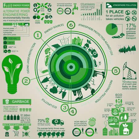 Environment, ecology infographic elements. Environmental risks, ecosystem. Template. Vector illustration Zdjęcie Seryjne - 35590497