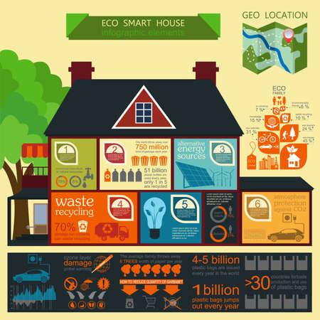 desarrollo sustentable: Medio ambiente, ecolog�a elementos infogr�ficos. Los riesgos ambientales, ecosistema. Plantilla. Ilustraci�n vectorial Vectores