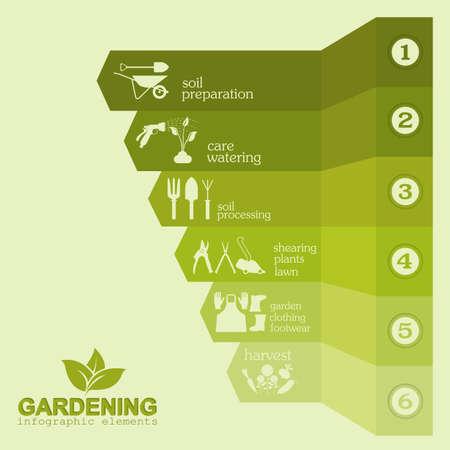jardinero: Jardín funciona elementos infográficos. Herramientas de trabajo creados. Ilustración vectorial