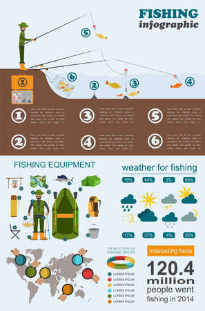destructive: Fishing infographic. Float fishing. Set elements for creating your own infographic design. Vector illustration