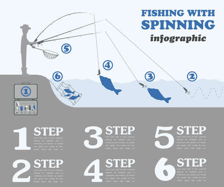 Fishing infographic. Fishing with spinning. Set elements for creating your own infographic design. Vector illustration Vector