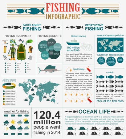 destructive: Fishing infographic elements, fishing benefits and destructive fishing. Set elements for creating your own infographic design. Vector illustration