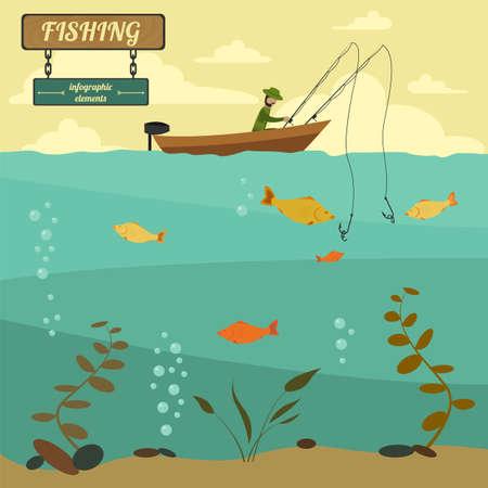 Fishing on the boat. Fishing design elements. Vector illustration Stock Illustratie