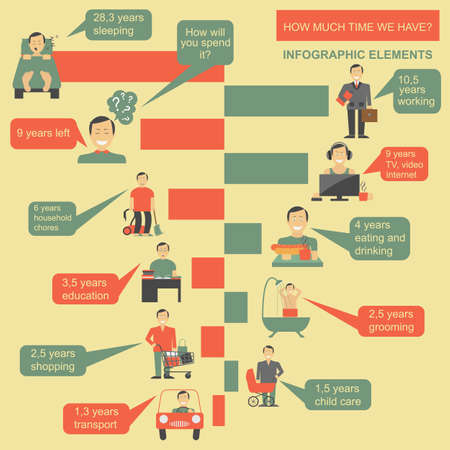 lifetime: How much time we have. Lifetime elements. Infographic. Vector illustration