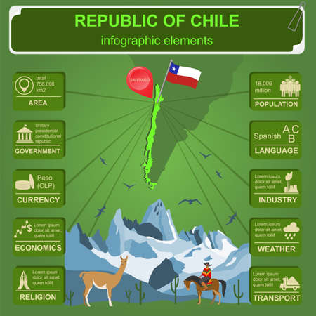 gaucho: Chile infographics, statistical data, sights. Vector illustration Illustration