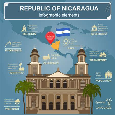 statistical: Nicaragua  infographics, statistical data, sights. Vector illustration