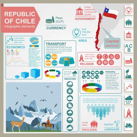 Chile infographics, statistical data, sights. Vector illustration Иллюстрация