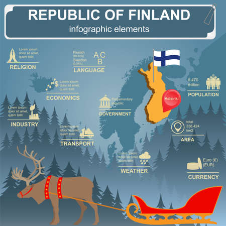 lapland: Finland infographics, statistical data, sights. Vector illustration Illustration