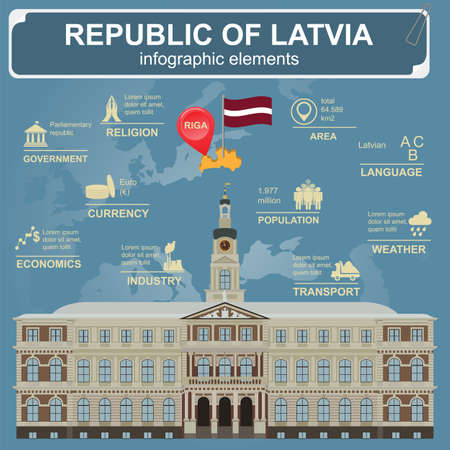 statistical: Latvia infographics, statistical data, sights. Vector illustration