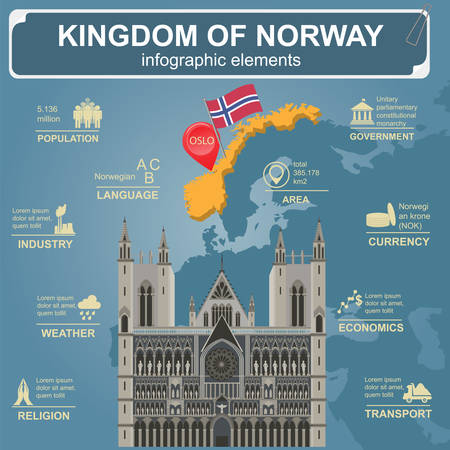 Norway infographics, statistical data, sights. Vector illustration