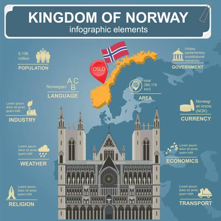 Norway infographics, statistical data, sights. Vector illustration Illustration