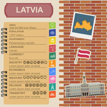 baltic: Latvia infographics, statistical data, sights. Vector illustration