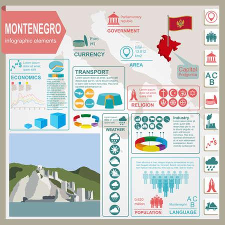 Montenegro infographics, statistical data, sights. Vector illustration