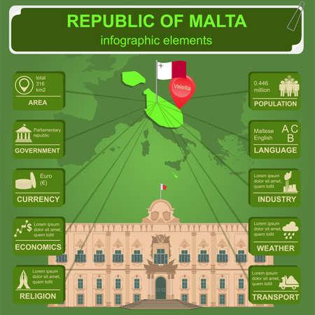 malta cities: Malta infographics, statistical data, sights. Vector illustration Illustration