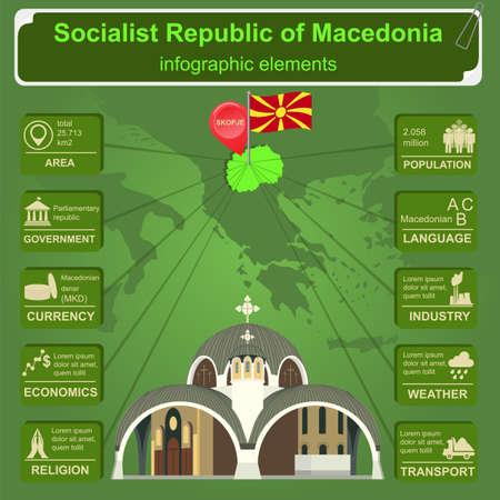 Macedonia infographics, statistical data, sights. Vector illustration 일러스트
