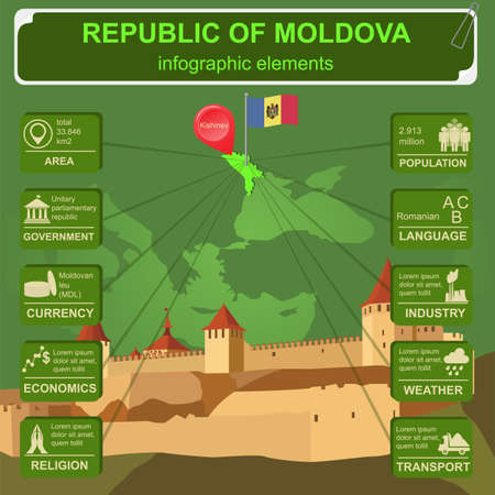 bender: Moldova infographics, statistical data, sights. Vector illustration