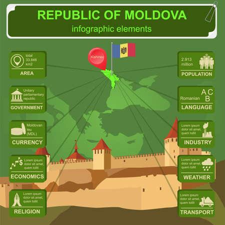 Moldova infographics, statistical data, sights. Vector illustration