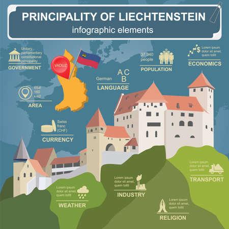 liechtenstein: Liechtenstein infographics, statistical data, sights. Vector illustration
