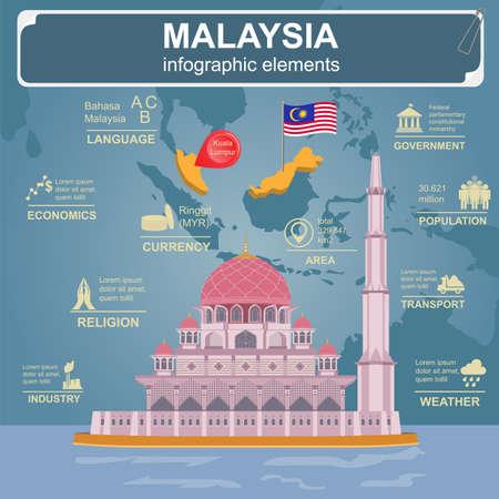 poblacion: Infografía Malasia, datos estadísticos, de las vistas. Ilustración vectorial
