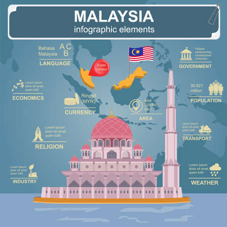 Malaysia  infographics, statistical data, sights. Vector illustration