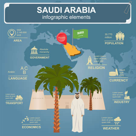 Saudi Arabia infographics, statistical data, sights. Vector illustration