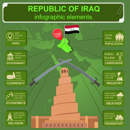 iraq: Iraq  infographics, statistical data, sights. Vector illustration Illustration