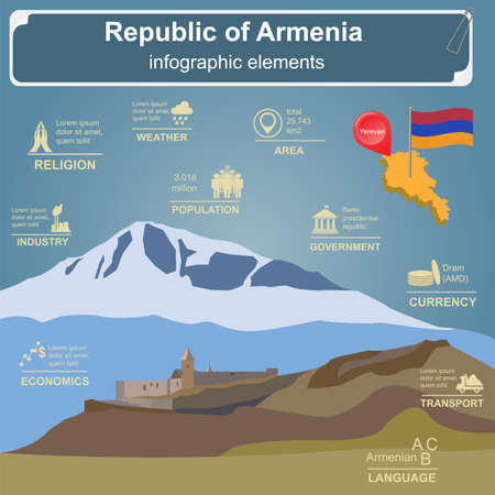 citadel: Armenia  infographics, statistical data, sights. Vector illustration