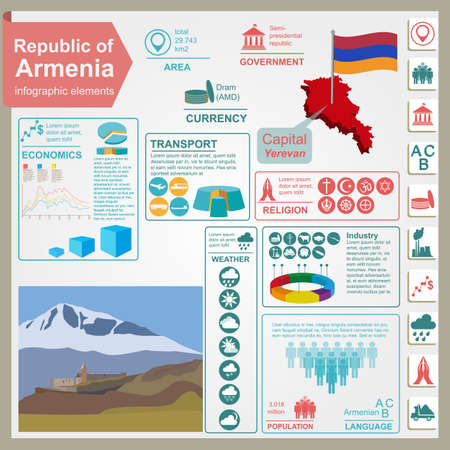 yerevan: Armenia  infographics, statistical data, sights. Vector illustration
