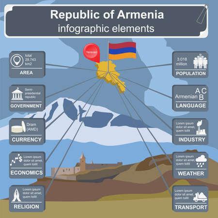 yerevan: Armenia  infographics, statistical data, sights. Vector illustration