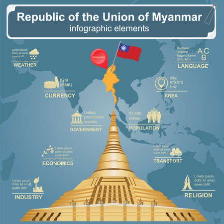stupa: Myanmar (Burma)  infographics, statistical data, sights. Vector illustration
