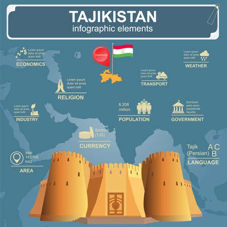 sights: Tajikistan infographics, statistical data, sights. Vector illustration