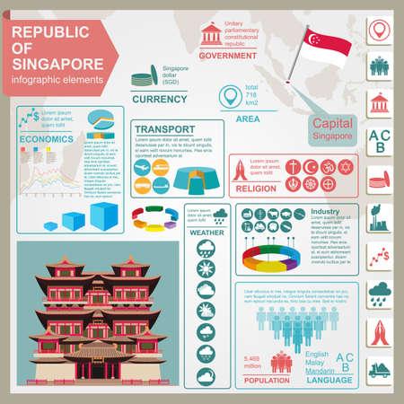 singapore city: Singapore  infographics, statistical data, sights. Vector illustration