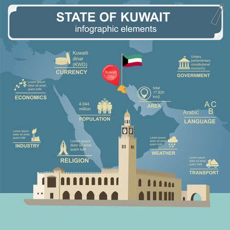 lakeside: Kuwait  infographics, statistical data, sights. Palace Arantar lakeside Farakh. Vector illustration
