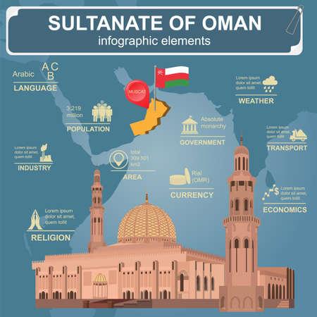 sultano: Sultanato dell'Oman infografica, dati statistici, attrazioni. Moschea Sultan Qaboos di Muscat. Illustrazione vettoriale
