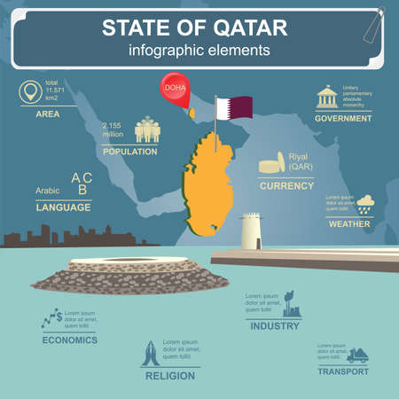 umm: Qatar infographics, statistical data, sights. Fort Umm Salal Mohammed.  Vector illustration