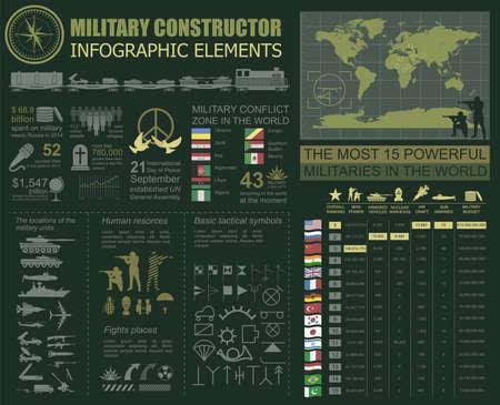 wojenne: Wojskowy infografika szablon. Ilustracji wektorowych z rankingu Top potężne siły zbrojne. Światowe mocarstwa atomowe map. Ciekawostki o wojnach światowych. Konstruktor. Szablon z miejscem na tekst