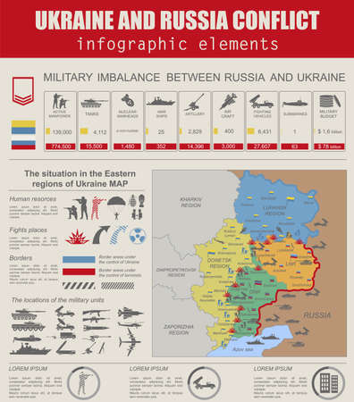 ungleichgewicht: Ukraine and Russia military conflict infographic template. Situation in the eastern region of Ukraine map.Statistical data of military imbalance. Constructor. Vector illustration