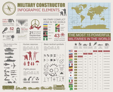 air war: Military infographic template. Vector illustration with Top powerful militaries ranking. World nuclear powers map. Interesting facts about world wars. Constructor. Template with place for text