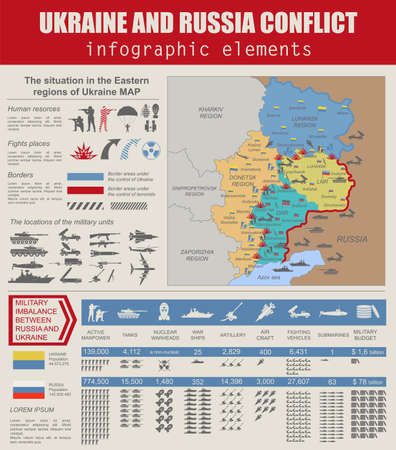 military aircraft: Ukraine and Russia military conflict infographic template. Situation in the eastern region of Ukraine map.Statistical data of military imbalance. Constructor. Vector illustration