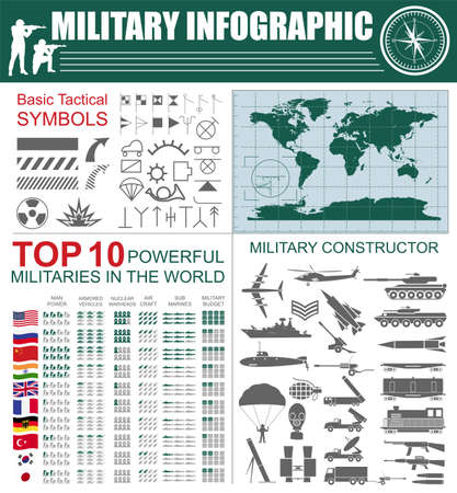 constructor: Military infographic template. Vector illustration with Top powerful militaries ranking. World nuclear powers map. Interesting facts about world wars. Constructor. Template with place for text