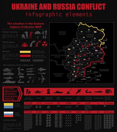 conflict: Ukraine and Russia military conflict infographic template. Situation in the eastern region of Ukraine map.Statistical data of military imbalance. Constructor. Vector illustration