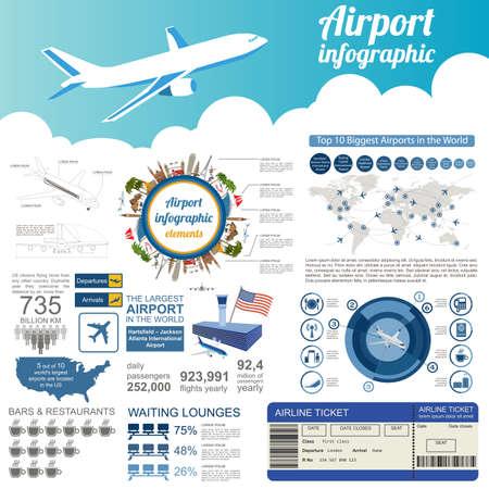 空港、航空旅行インフォ グラフィック デザインの要素を持つ。統計データを持つインフォ グラフィック テンプレート。ベクトル図
