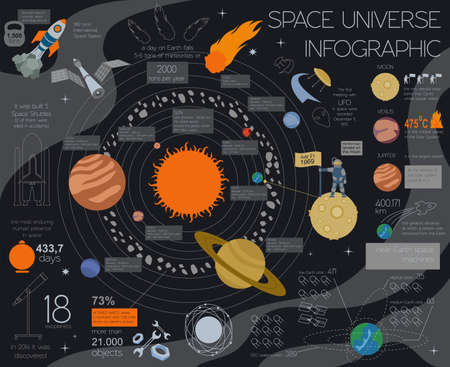 the universe: Space, universe graphic design. Infographic template. Vector illustration