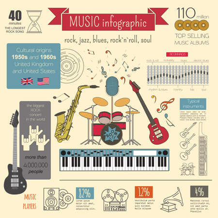 oboe: Musical instruments graphic template. All types of musical instruments infographic. Vector illustration Illustration