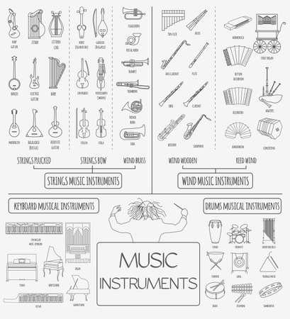 clarinete: Instrumentos musicales plantilla gráfica. Todos los tipos de instrumentos musicales infografía. Ilustración vectorial Vectores