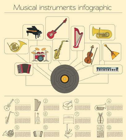 instrumentos de musica: Instrumentos musicales plantilla gráfica. Todos los tipos de instrumentos musicales infografía. Ilustración vectorial Vectores