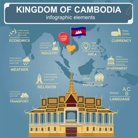 phnom penh: Cambodia infographics, statistical data, sights. Royal Palace, Phnom Penh. Vector illustration