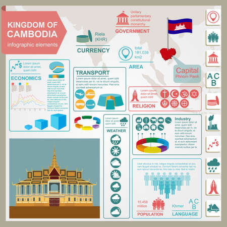 stupa: Cambodia infographics, statistical data, sights. Royal Palace, Phnom Penh. Vector illustration