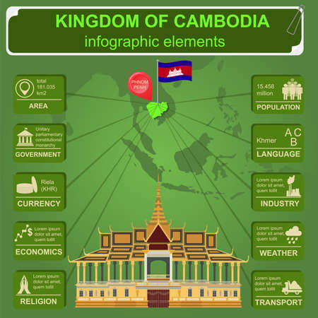 stupa: Cambodia infographics, statistical data, sights. Royal Palace, Phnom Penh. Vector illustration